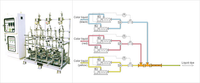 Color Liquid Continuation Supply System