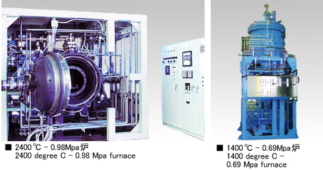 Heat treatment furnace of High temperature, High pressure and High-purified