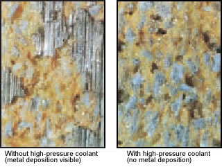 The effectiveness of high-pressure cleaning of grindstone surfaces